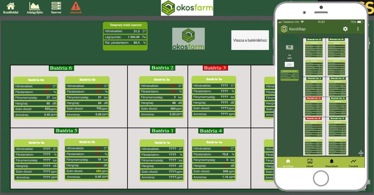 Termelésszinkronizáció, ipari automatizálás a mezőgazdaságban